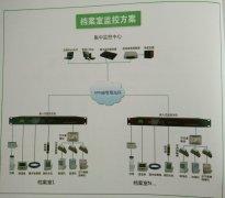 空调温控系统系列